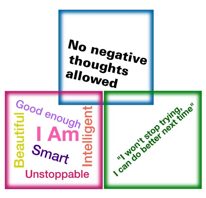 Self Hating is destructive