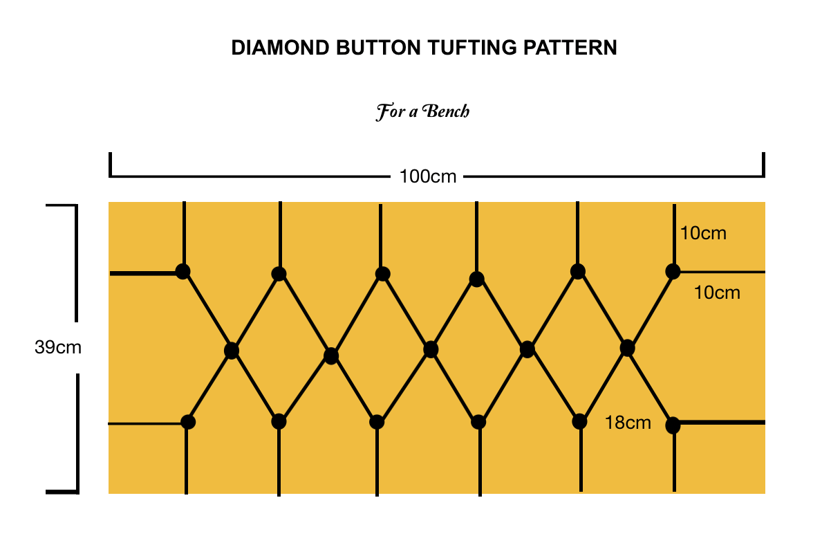 Measurement Pattern